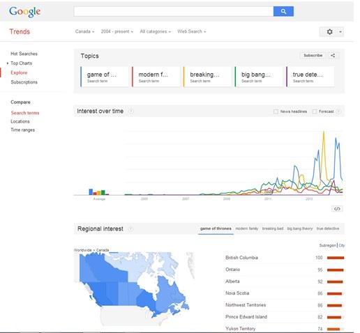 Blog Image 1 - Google Trends