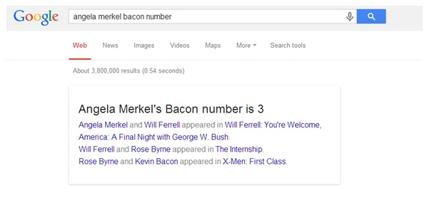 Blog Image 5 - Bacon Number