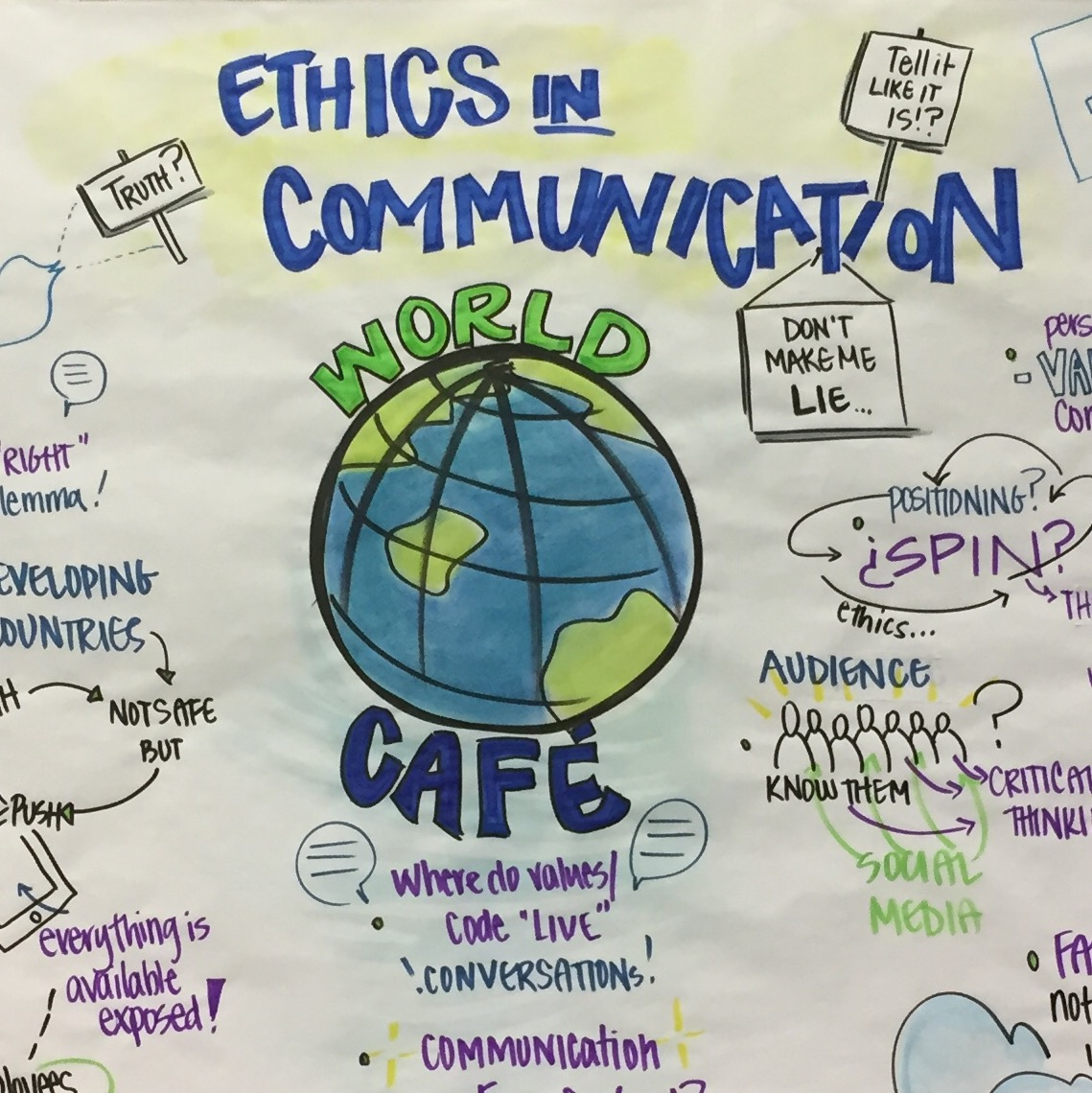 Ethics in Communication