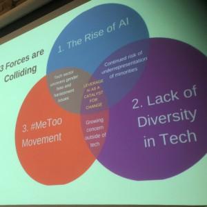 rise of AI presentation